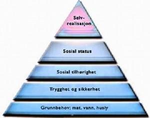 maslow, behovspyramide